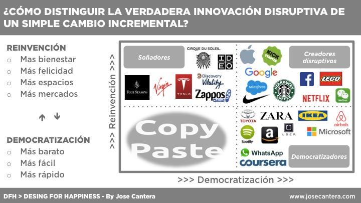 innovación disruptiva - jose cantera