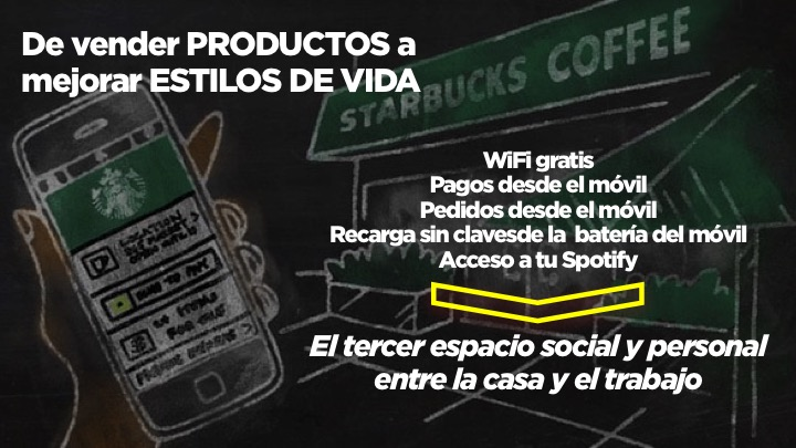 economia digital - starbucks - jose cantera